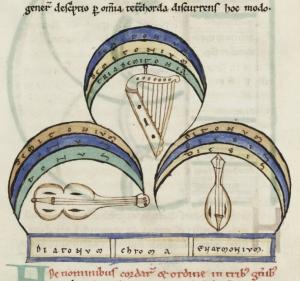 Boethius harp
